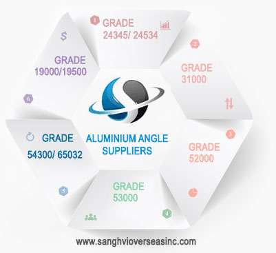 6351 Aluminium Angle Suppliers