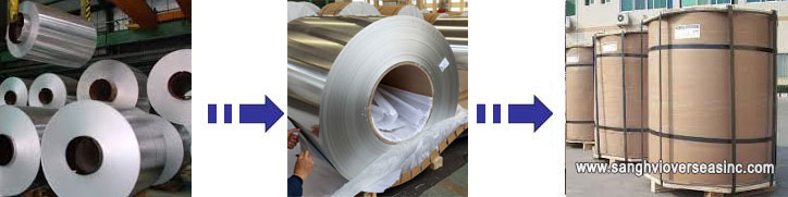 Aluminium Roll Marking & Packing