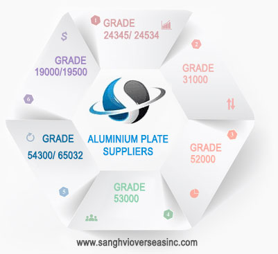 6082 HE 30 Aluminium Plate Suppliers