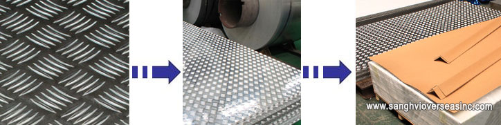 Aluminium 6061 Tread Plate Marking & Packing