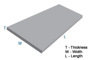 Aluminium Sheet Weight Chart |